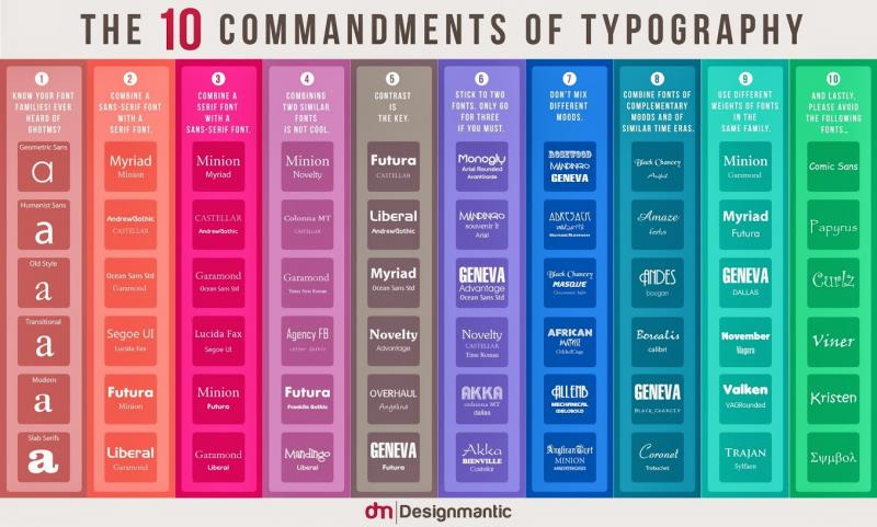 The 10 Commandments of Typography handy infographic!